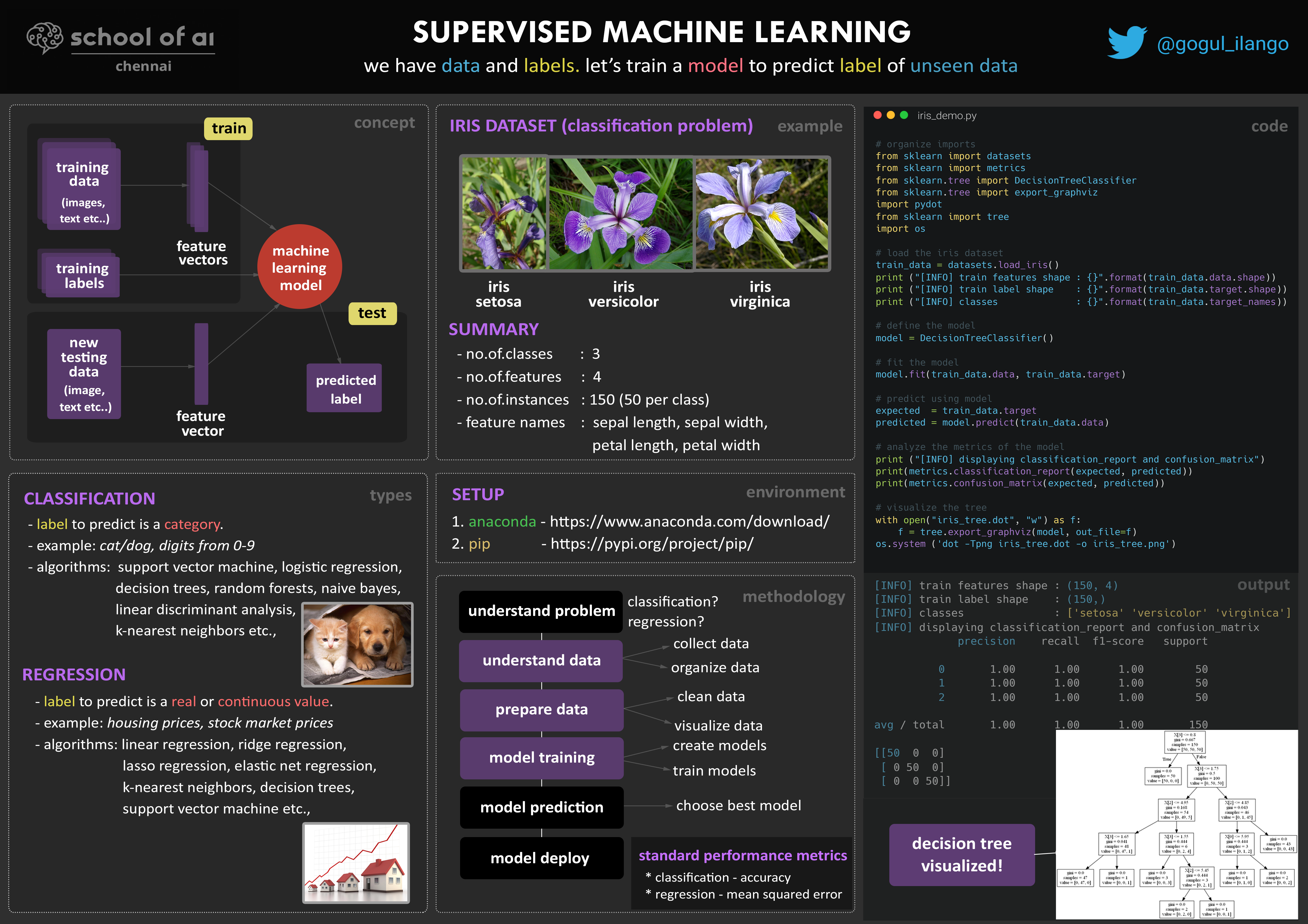 supervised-learning.png